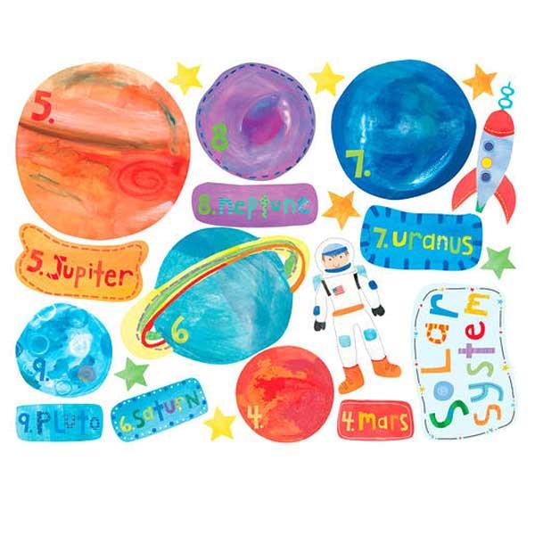 Wandsticker Sonnensystem Planeten
